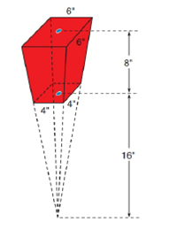 Chapter 9.2, Problem 36E, A popcorn container at a movie theatre has the shape of a frustum of a pyramid. With dimensions as