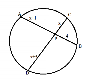 Chapter A.5, Problem 34E, To find the length of CP which is x, one must solve the equation x(x+5)=(x+1)4 Find the length of