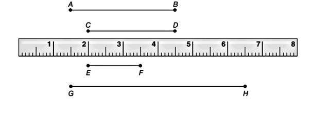 Chapter 1.2, Problem 17E, Judging from the ruler shown not to scale, estimate the measure of each line segment. a AB b CD