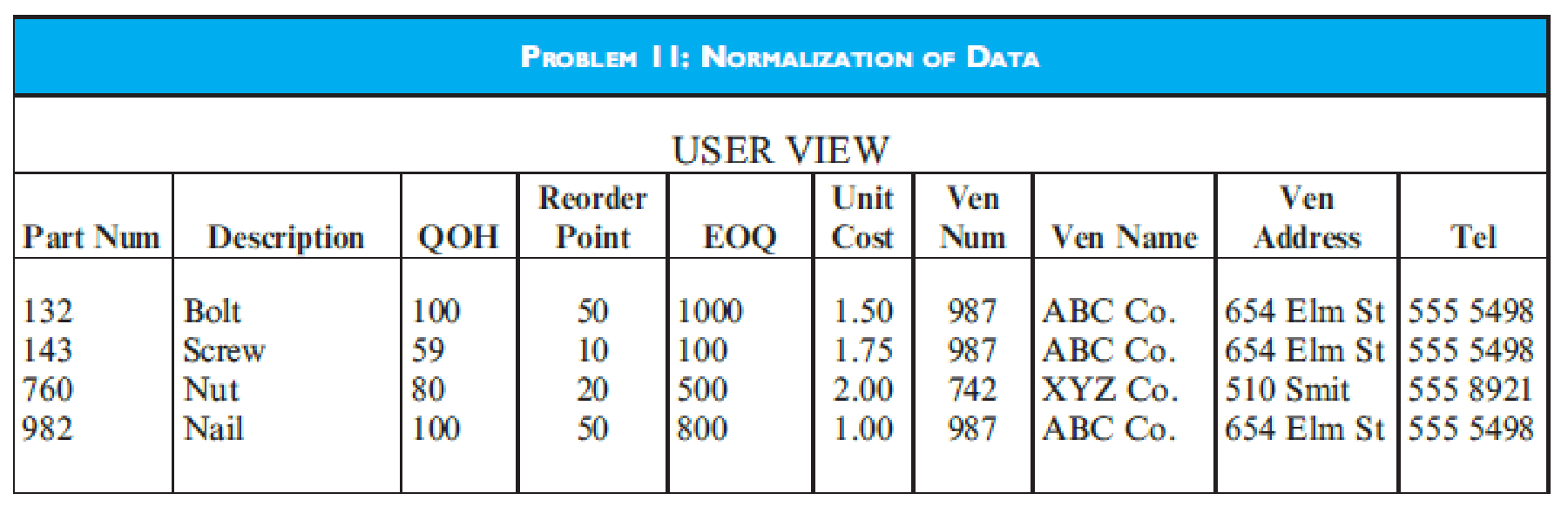 Chapter 9, Problem 11P, Prepare the base tables, in third normal form, needed to produce the user view in the table for