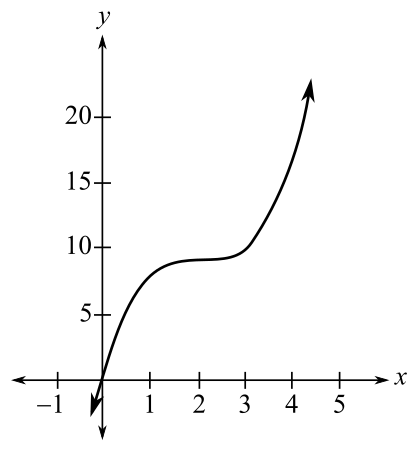Mathematical Applications for the Management, Life, and Social Sciences, Chapter 10.1, Problem 14E