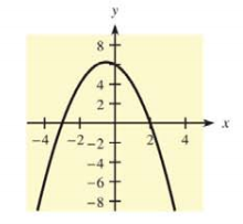 Chapter 10.1, Problem 21E, For each function and graph in Problems 21-24 (a) use the graph to identify -values for which , and