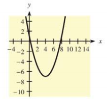 Chapter 10.1, Problem 22E, For each function and graph in Problems 21-24 (a) use the graph to identify  -values for which y' >