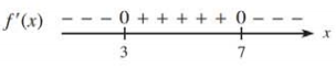 Chapter 10.1, Problem 5E, In Problems 5 and 6, use the sign diagram for  to determine (a) the critical values of  (b)