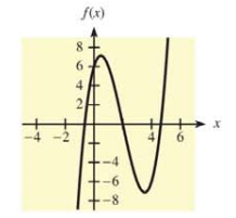 Chapter 10.2, Problem 9E, In Problems 11-14, a function and its graph are given. Use the second derivative to determine