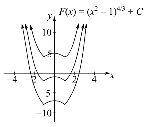 Mathematical Applications for the Management, Life, and Social Sciences, Chapter 12.2, Problem 41E
