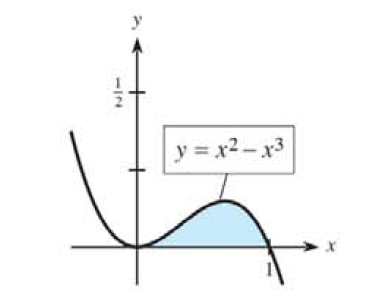 Chapter 13.2, Problem 40E, In Problems 39-42, (a) write the integral that describes the area of the shaded region and (b) find