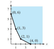 Chapter 4.2, Problem 3E, In Problems 1-4, use the given feasible region determined by the constraint inequalities to find the