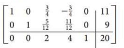 Chapter 4.3, Problem 7E, In Problems 7-10, a simplex matrix is given in which the solution is complete. Identify the maximum