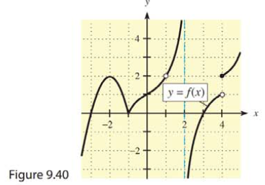 Chapter 9, Problem 46RE, Use the graph of y = f(x) in Figure 9.40 on the previous page to answer the questions in Problems