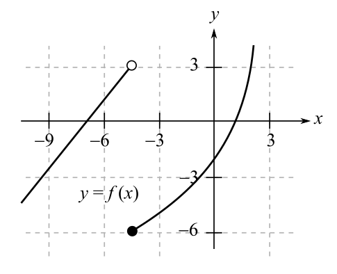 Mathematical Applications for the Management, Life, and Social Sciences, Chapter 9.1, Problem 9E , additional homework tip  1