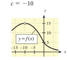 Chapter 9.1, Problem 4E, In Problems 1 -6, a graph of  is shown and a c-value is given. For each problem, use the graph to