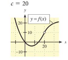 Chapter 9.1, Problem 3E, In Problems 1 -6, a graph of  is shown and a c-value is given. For each problem, use the graph to