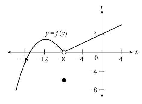 Mathematical Applications for the Management, Life, and Social Sciences, Chapter 9.1, Problem 5E , additional homework tip  1