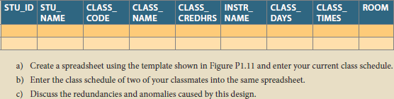 Chapter 1, Problem 11P, Using your schools student information system, print your class schedule. The schedule probably
