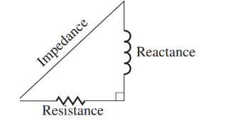 Chapter 12.3, Problem 25E, In Exercises 2527, see Illustration 11. Find the reactance of a circuit with impedance 165  and