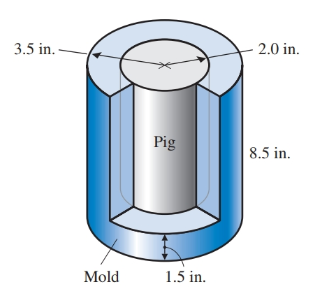 Chapter 12.8, Problem 20E, Follow the rules for working with measurements. What is the volume of lead in the pig shown in