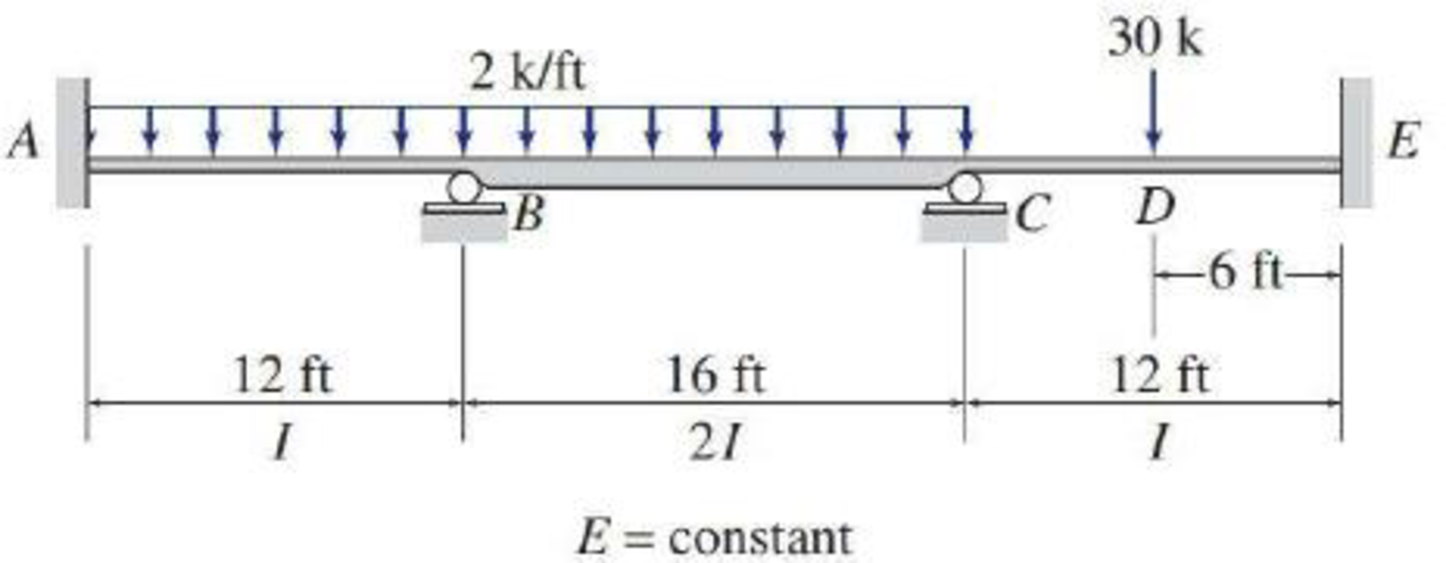 Chapter 10, Problem 11P, 10.1 through 10.15 Determine the symmetric and antisymmetric components of the loadings shown in
