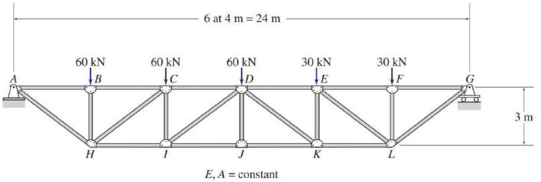 Chapter 10, Problem 4P, 10.1 through 10.15 Determine the symmetric and antisymmetric components of the loadings shown in