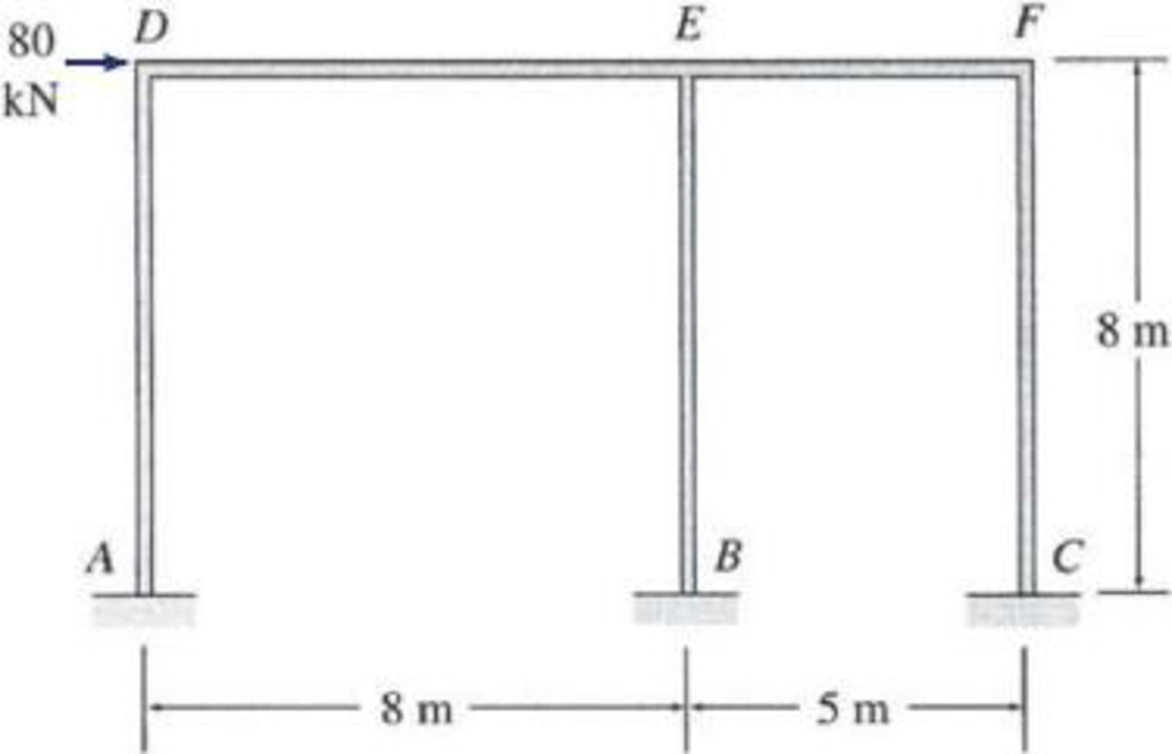 Chapter 12, Problem 16P, Determine the approximate axial forces, shears, and moments for all the members of the frames show