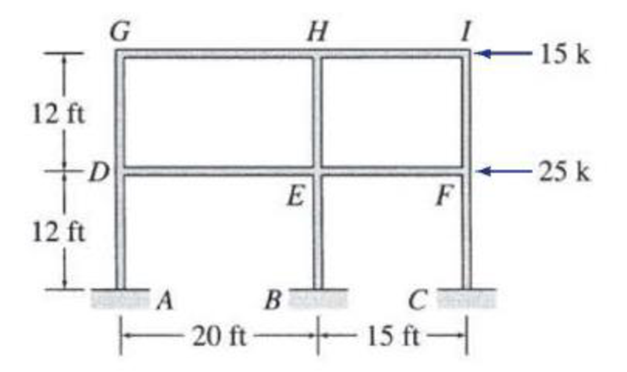 Chapter 12, Problem 19P, Determine the approximate axial forces, shears, and moments for all the members of the frames shown