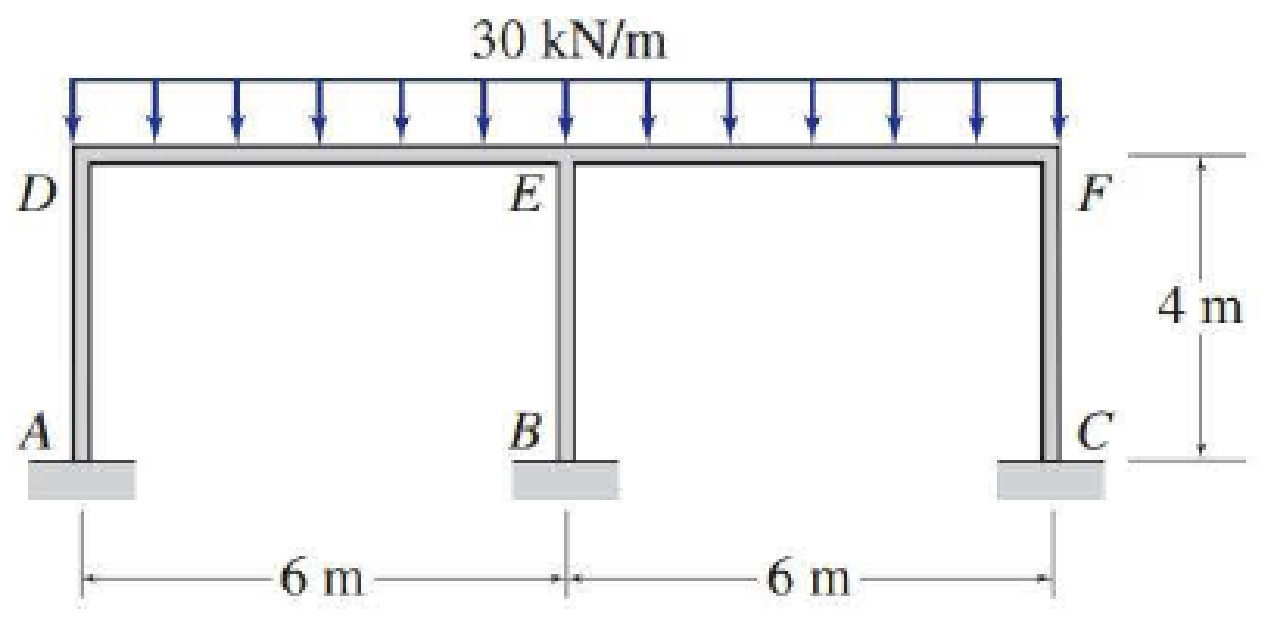 Chapter 12, Problem 1P, 12.1 through 12.5 Draw the approximate shear and bending moment diagrams for the girders of the