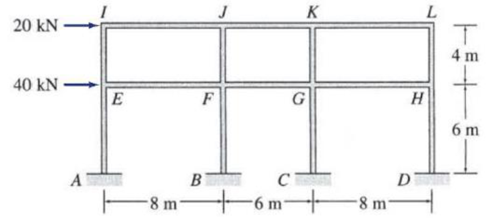 Chapter 12, Problem 20P, Determine the approximate axial forces, shears, and moments for all the members of the frames shown