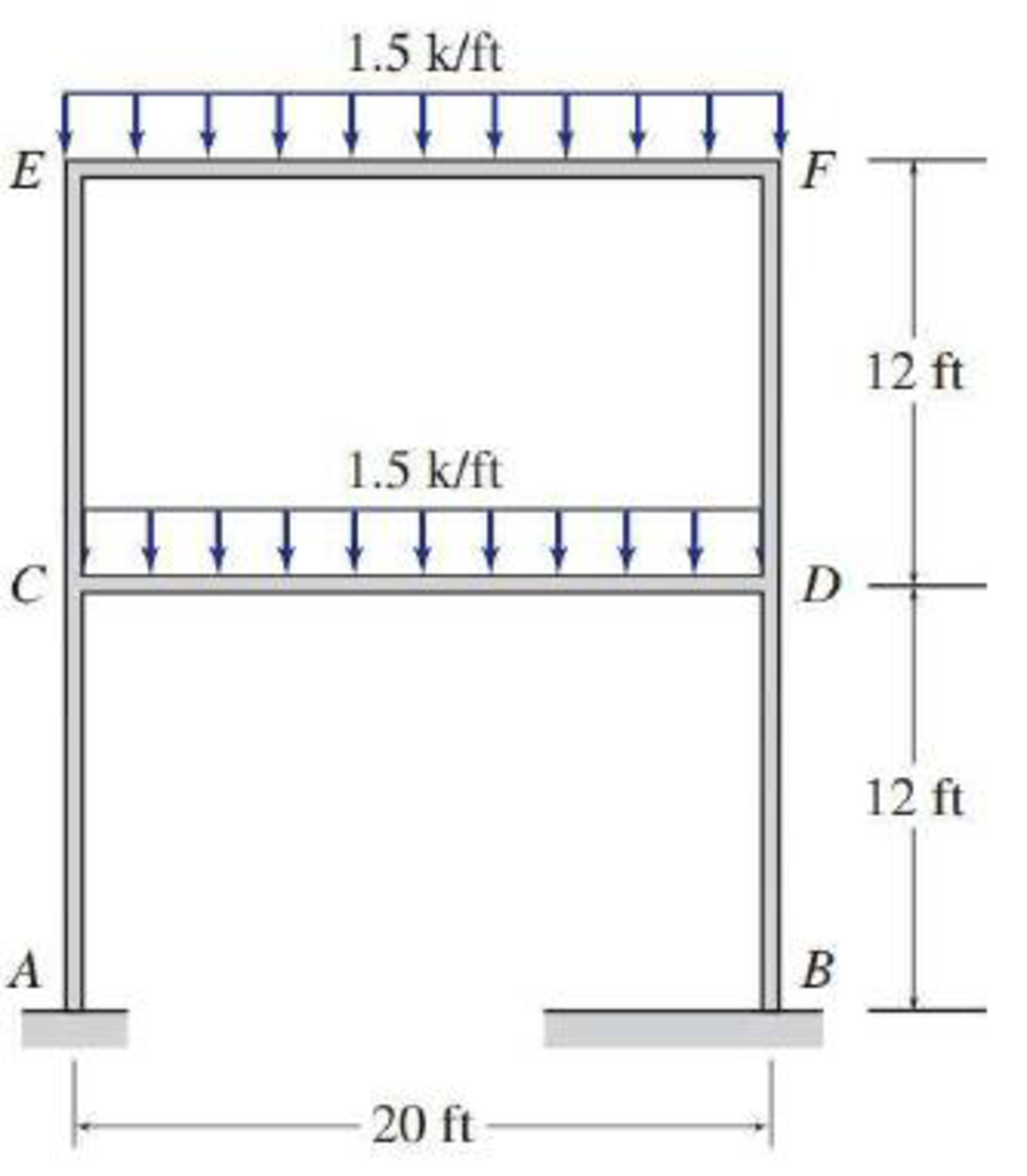 Chapter 12, Problem 2P, 12.1 through 12.5 Draw the approximate shear and bending moment diagrams for the girders of the