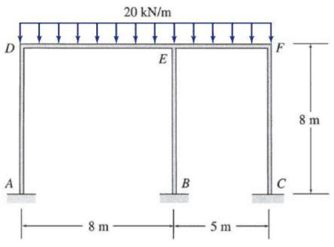 Chapter 12, Problem 3P, 12.1 through 12.5 Draw the approximate shear and bending moment diagrams for the girders of the