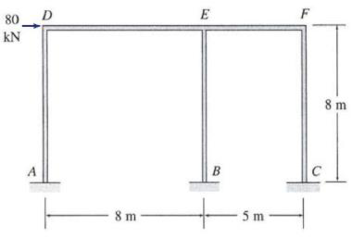Chapter 12, Problem 8P, Determine the approximate axial forces, shears, and moments for all the members of the frames shown