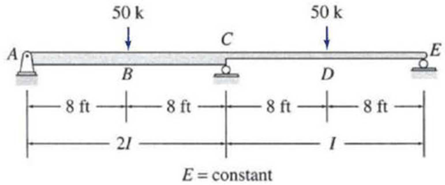Chapter 13, Problem 11P, 13.9 through 13.12 Determine the reactions and draw the shear and bending moment diagrams for the