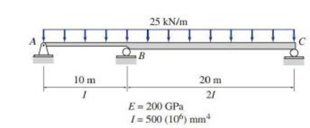 Chapter 13, Problem 12P, Determine the reactions and draw the shear and bending moment diagrams for the beams shown in Figs.