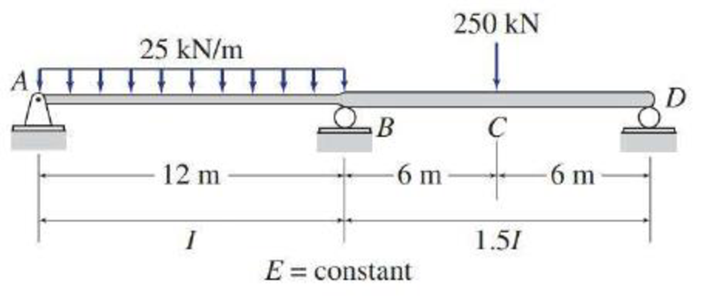 Chapter 13, Problem 13P, Determine the reactions and draw the shear and bending moment diagrams for the structures shown in