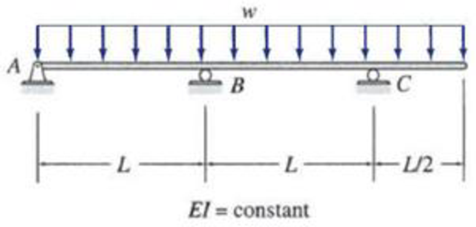 Chapter 13, Problem 17P, 13.37 through 13.45 Determine the reactions and draw the shear and bending moment diagrams for the
