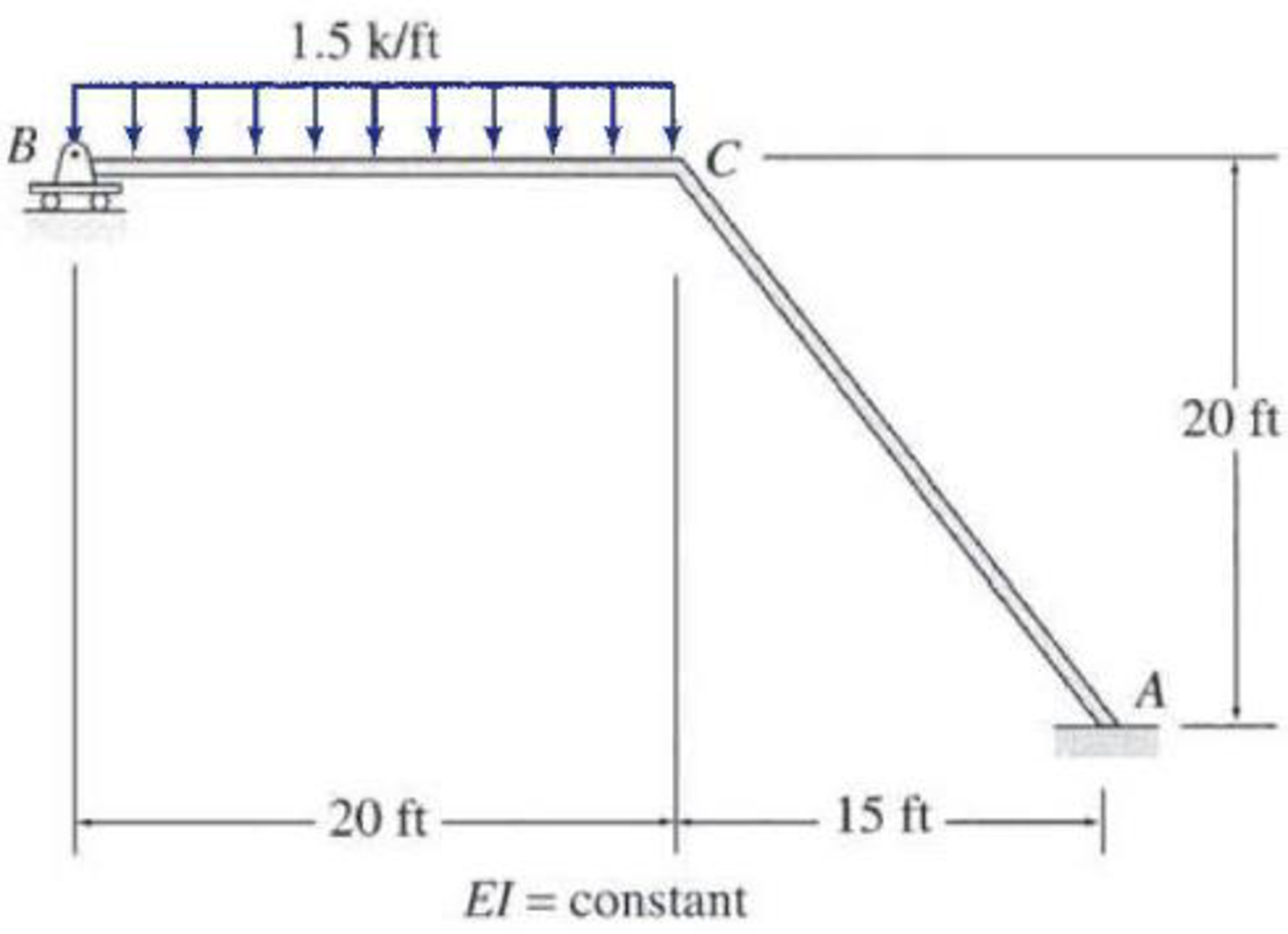Chapter 13, Problem 24P, 13.13 through 13.25 Determine the reactions and draw the shear and bending moment diagrams for the