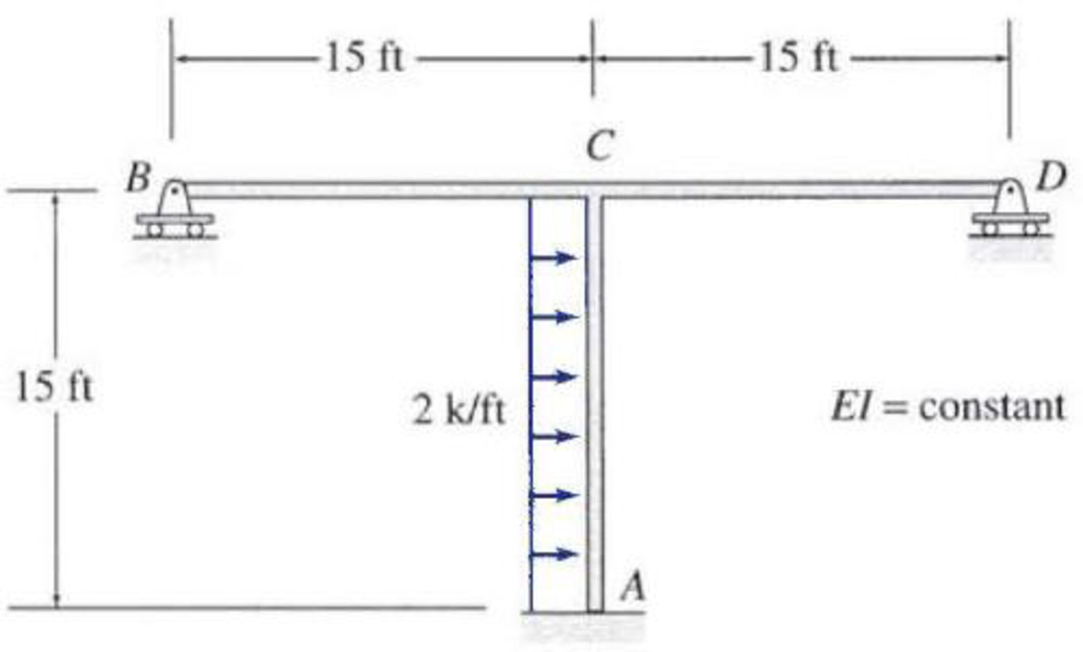 Chapter 13, Problem 25P, 13.13 through 13.25 Determine the reactions and draw the shear and bending moment diagrams for the
