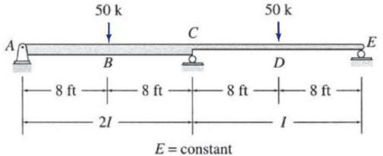 Chapter 13, Problem 32P, 13.30 through 13.33 Solve Problems 13.9 through 13.12 by selecting the bending moment at the