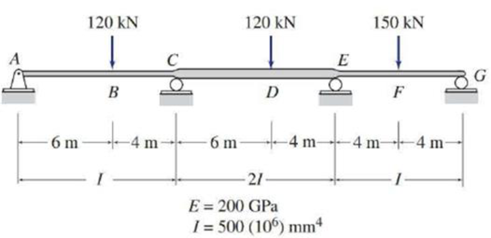 Chapter 13, Problem 39P, 13.37 through 13.45 Determine the reactions and draw the shear bending moment diagrams for the