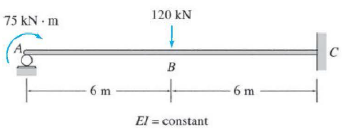 Chapter 13, Problem 3P, Determine the reactions and draw the shear and bending moment diagrams for the beams shown in Figs.