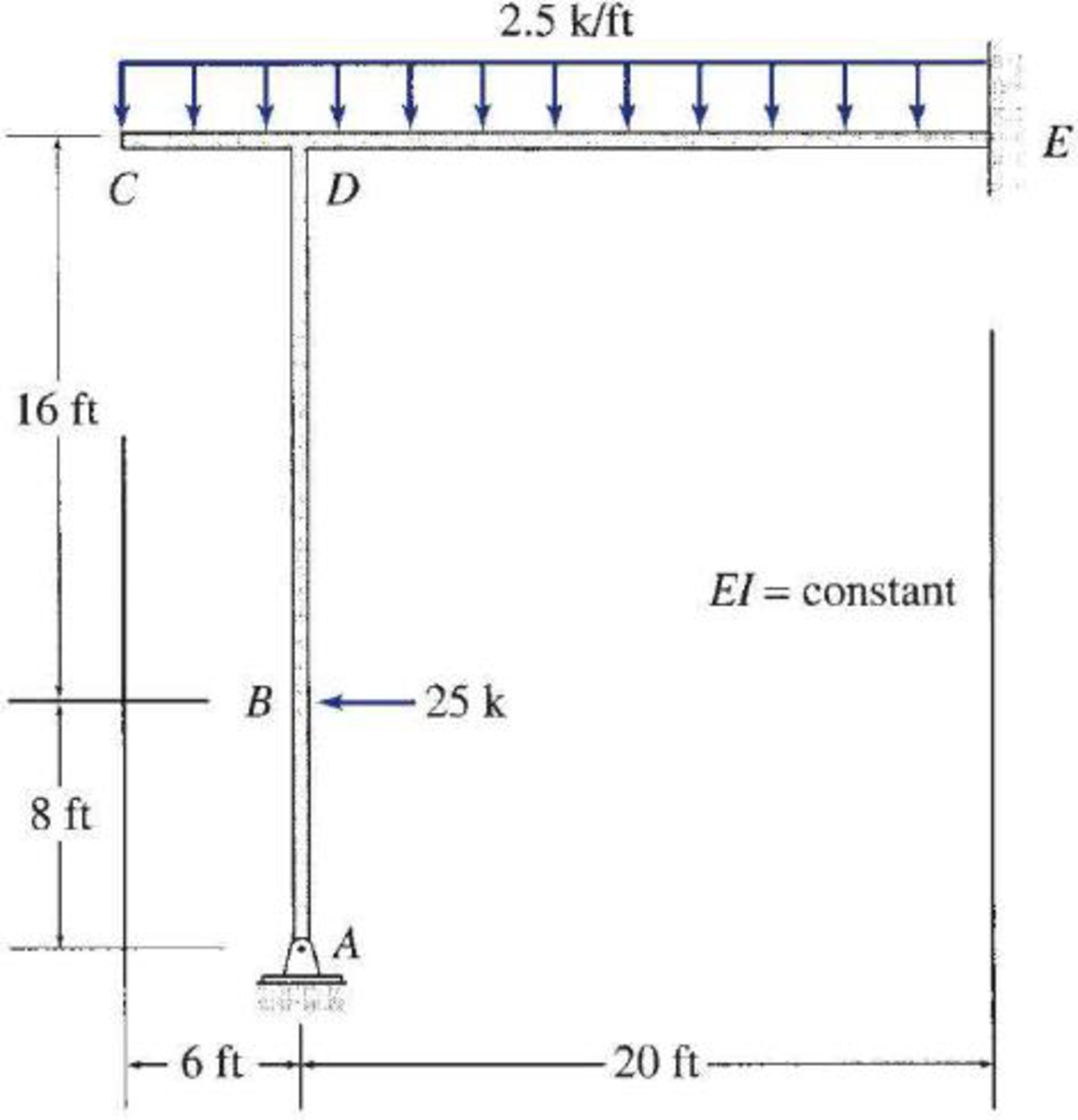 Chapter 13, Problem 43P, 13.37 through 13.45 Determine the reactions and draw the shear and bending moment diagrams for the