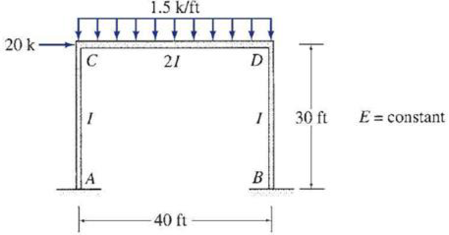 Chapter 13, Problem 45P, 13.37 through 13.45 Determine the reactions and draw the shear and bending moment diagrams for the