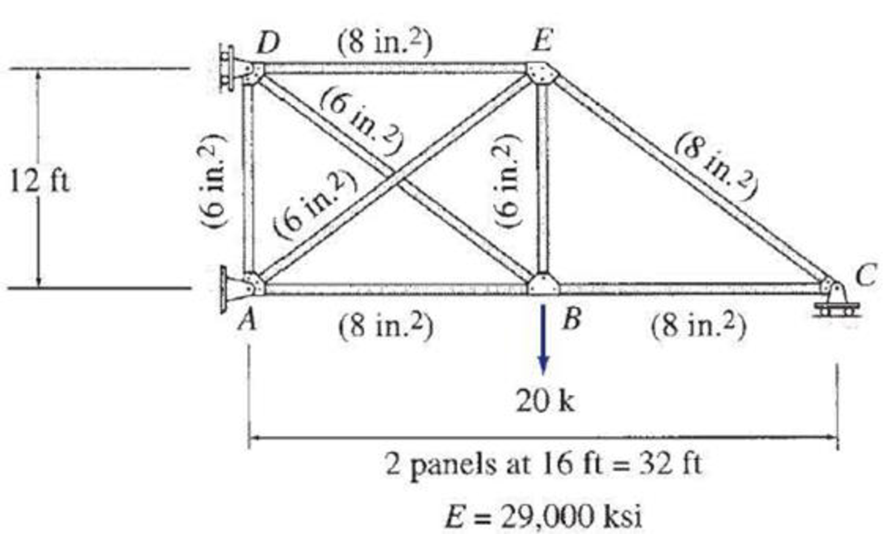Chapter 13, Problem 47P, 13.46 and 13.47 Determine the reactions and the force in each member of the trusses shown in Figs.