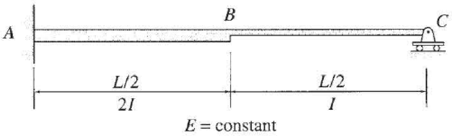 Chapter 13, Problem 48P, Determine the reactions for the beam shown in Fig. P13.48 due to a small settlement  at the roller