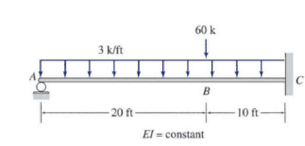 Chapter 13, Problem 4P, Determine the reactions and draw the shear and bending moment diagrams for the beams shown in Figs.