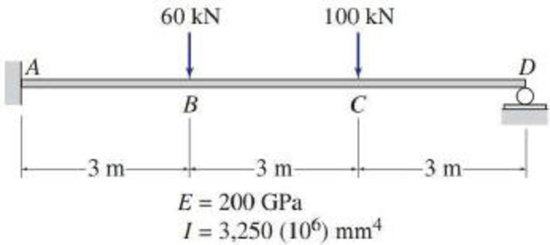 Chapter 13, Problem 5P, 13.5 through 13.8 Determine the reactions and draw the shear and bending moment diagrams for the