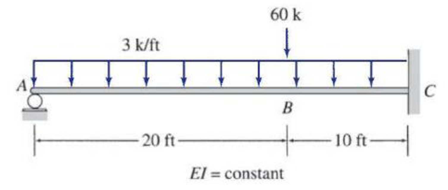Chapter 13, Problem 8P, Determine the reactions and draw the shear and bending moment diagrams for the beams shown in Figs.
