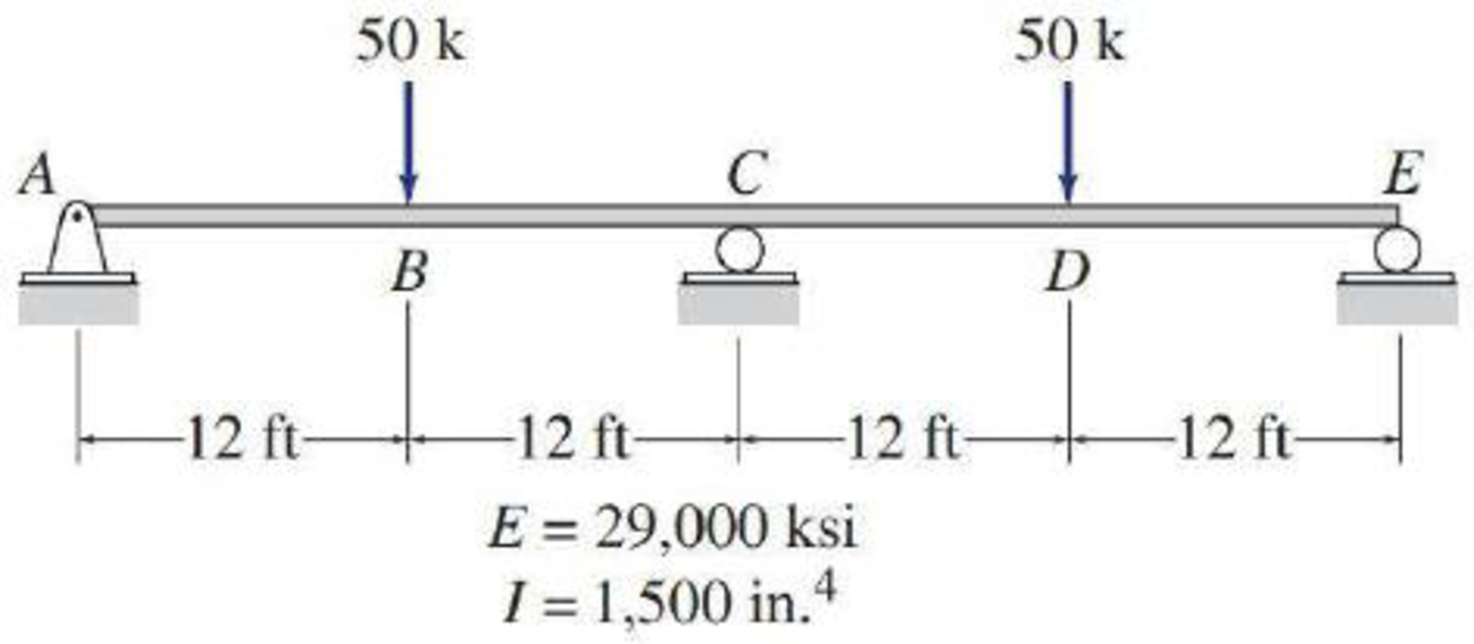 Chapter 13, Problem 9P, 13.9 through 13.12 Determine the reactions and draw the shear and bending moment diagrams for the