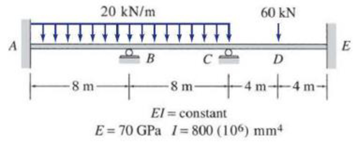 Chapter 15, Problem 9P, Determine the reactions and draw the shear and bending moment diagrams for the beams shown in Figs.