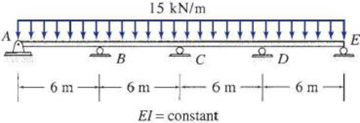 Chapter 16, Problem 13P, 16.8 through 16.14 Determine the reactions and draw the shear and bending moment diagrams for the