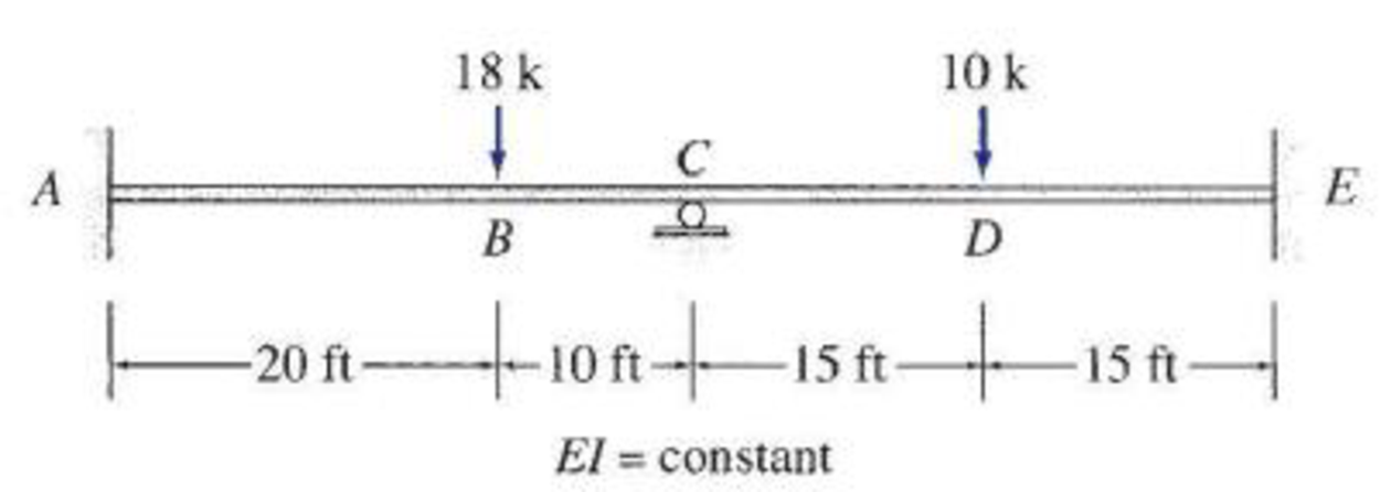 Chapter 16, Problem 1P, Determine the reactions and draw the shear and bending moment diagrams for the beams shown in Figs.
